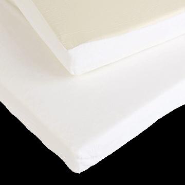Memory Foam Mattress Topper & Coolmax Protector Superking Bundle
